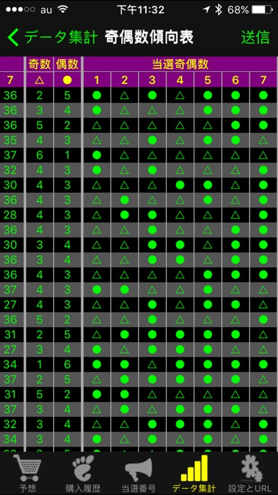 ロト7プロ屋 screenshot1