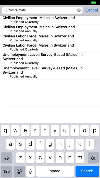 Economy review screenshots