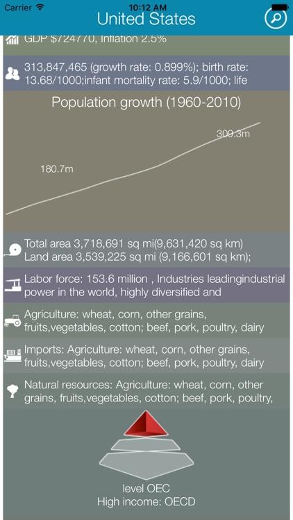 World Factbook 2016