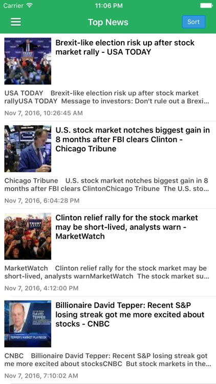 Stock Market Today Free - Latest News & Updates