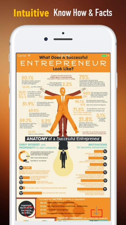 How to Become A Successful Entrepreneur-Recipe