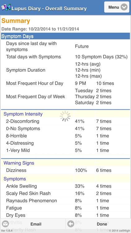 Lupus Diary screenshot-4