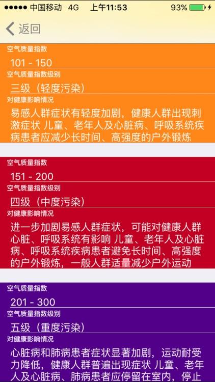 中国空气质量-实时空气质量监测与查询 screenshot-4