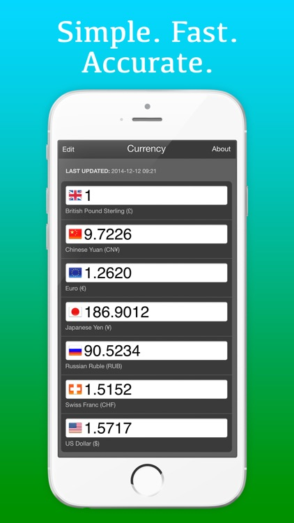 Mila's Currency Converter & Money Calculator