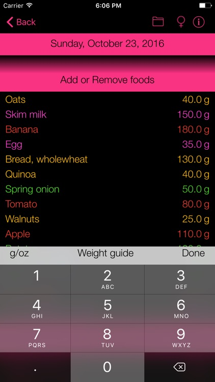 Selenium Counter & Tracker for Healthy Food Diets