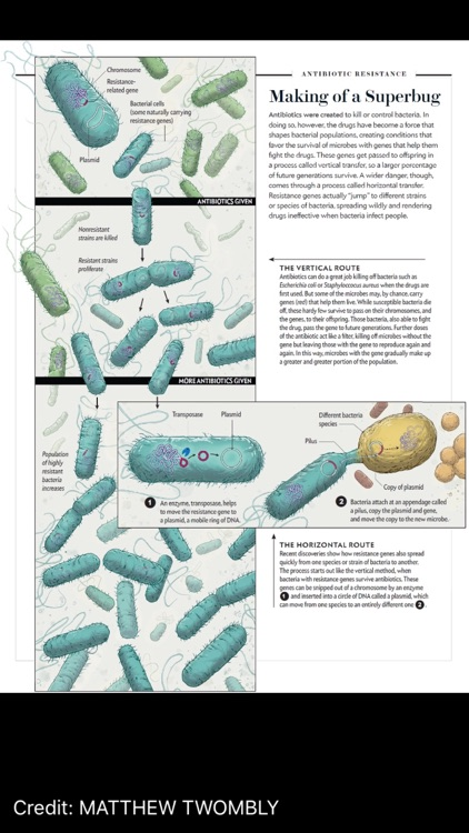 Scientific American screenshot-1