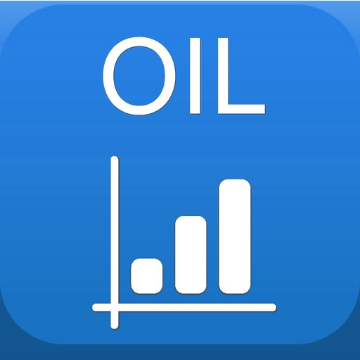 Oil and Gas, Crude Oil Markets and Supply