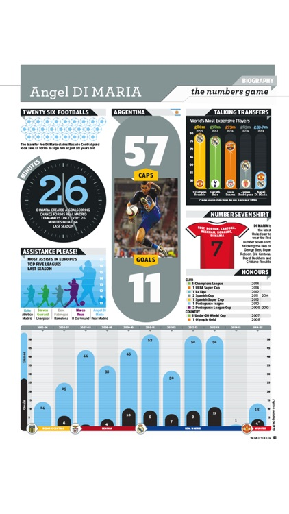 World Soccer Magazine North America