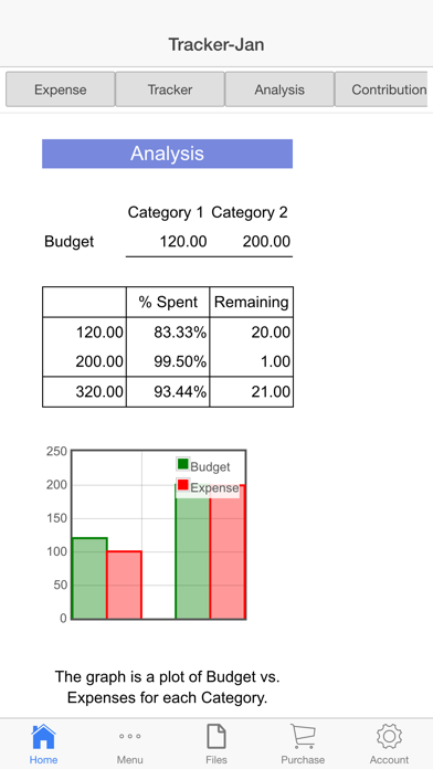 Monthly Expense Tracker Screenshots