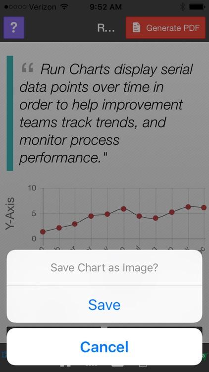 Lean Run Chart
