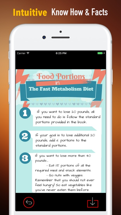 The Fast Metabolism Diet Tips-Beginners Guide
