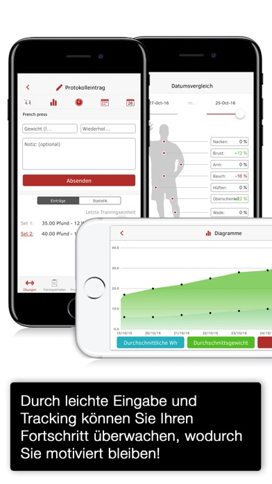 Screenshot for Full Fitness : Trainingsplanprogramm in Germany App Store