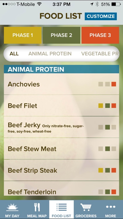 The Fast Metabolism Diet– customized meal planning screenshot-3