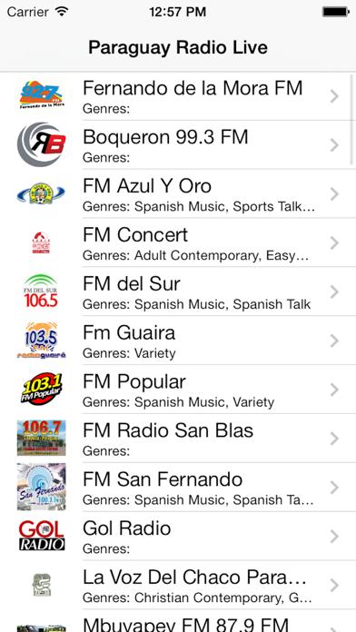 Paraguay Radio Live Player (Asunción / Spanish / Guaraní