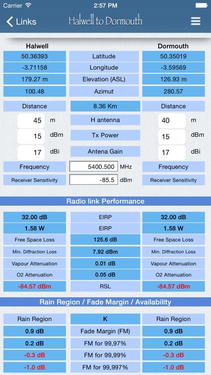 RF Haversine - Radio Link Budget & Path Profile