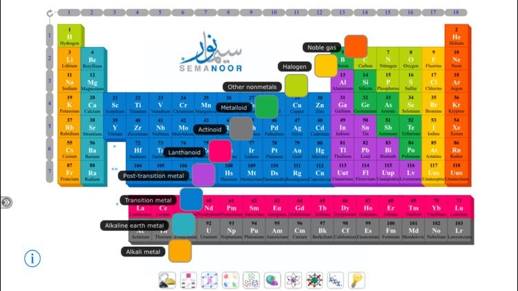 Semanoor Periodic Table