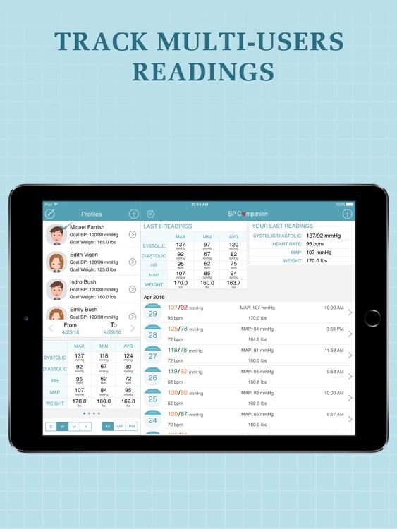 Blood Pressure Companion Pro for iPad