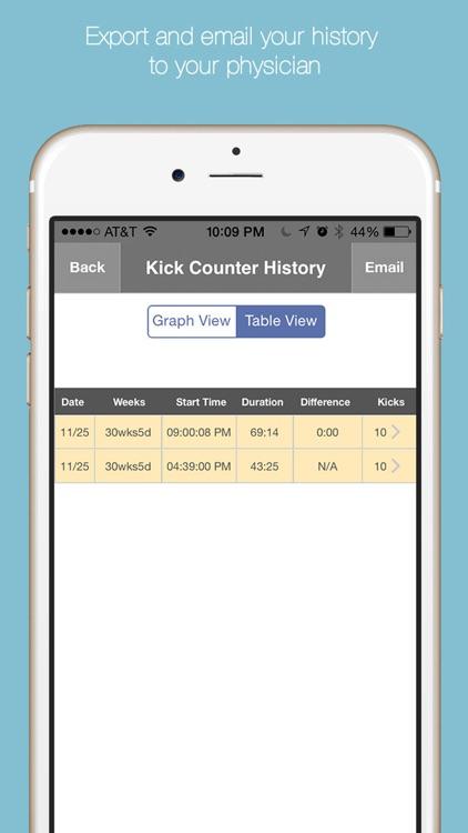 Baby Kick Counter & Monitor - Fetal movement and pregnancy tracker. screenshot-4