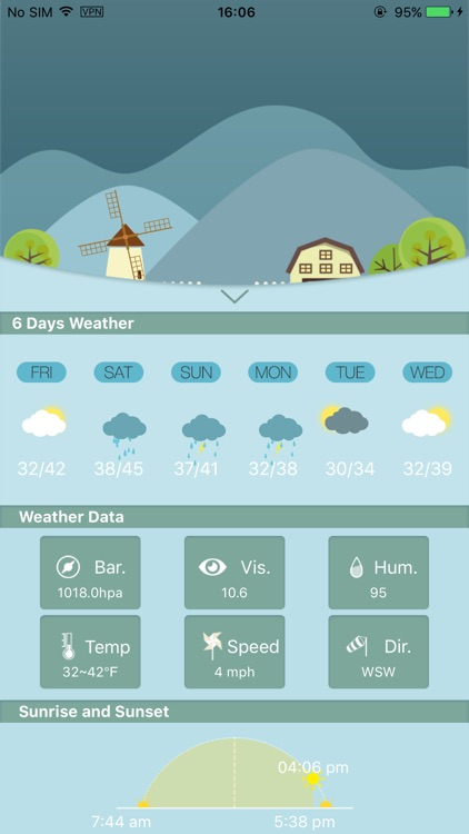 Weather HD for weather forecast, world city screenshot-3