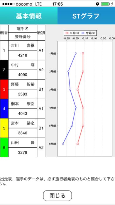 ボートレース(競艇)展示気配 ScreenShot4