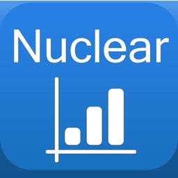 Nuclear Power Generation Markets