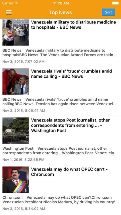 Venezuela News Today & Caracas Radio Free