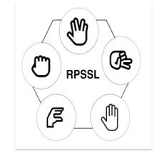 Activities of RPSSL