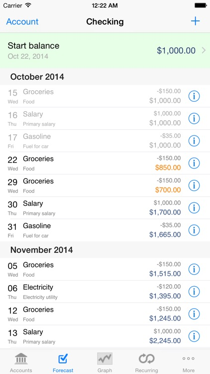 Cashflows screenshot-0