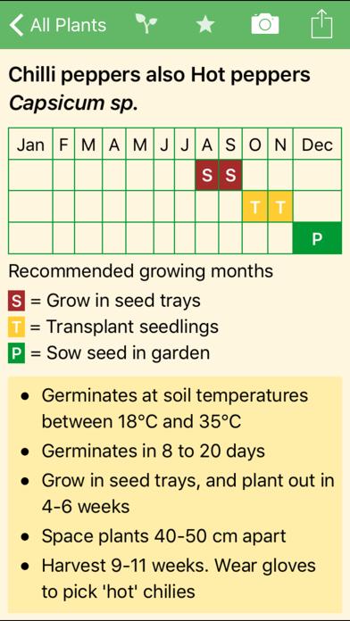 Gardenate review screenshots
