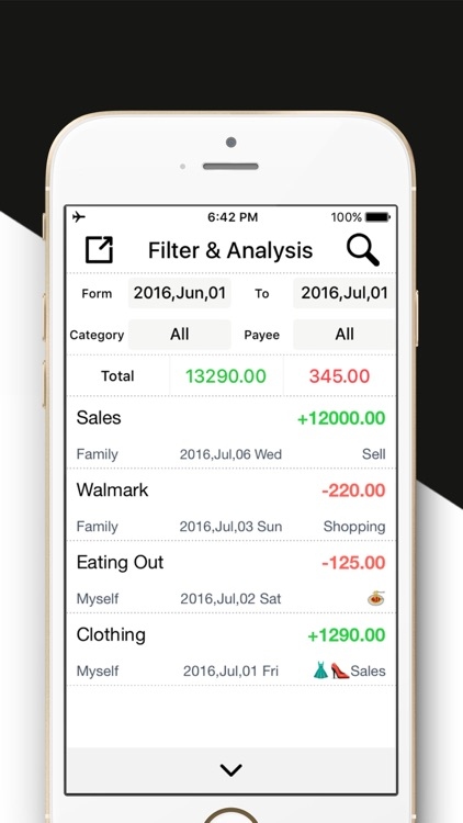 Daily Expense Tracker MoneyGo - Spending Tracker.