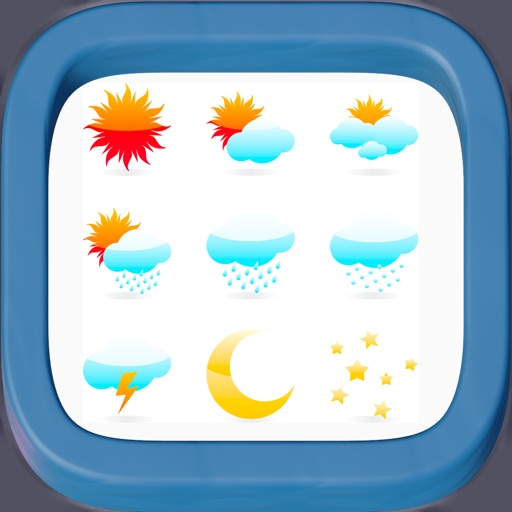 Forecasted Weather-4 days