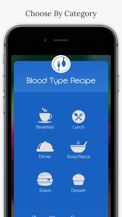 Blood Type Recipesのおすすめ画像2