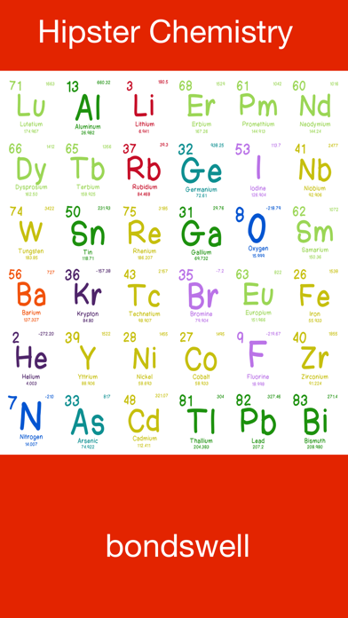 Hipster Chemistry - Periodic Table of the Elements screenshot two