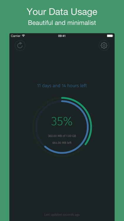 MobileData - Mobile data usage