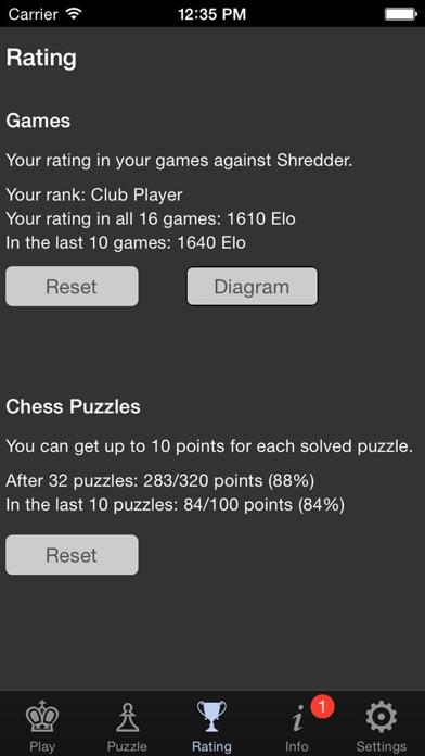 Shredder Chess review screenshots