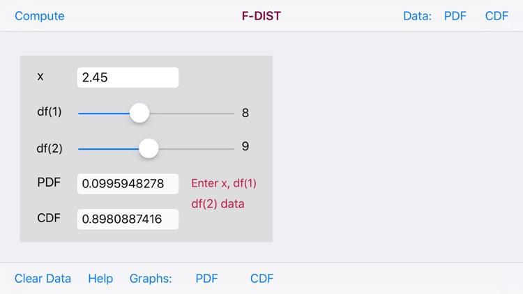 F-Distribution Function