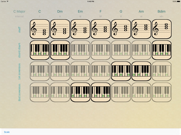 Efficient Piano Chord Triads By Appgorithm Llc
