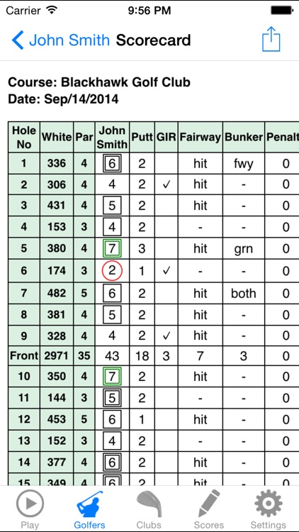Golf GPS Rangefinder Scorecard screenshot-2