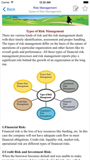 MBA Risk Management On The App Store - Types of risk management