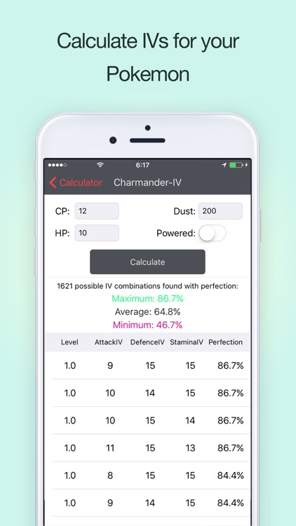Poke Helper - Cheats, Tricks, Guides, Ev or IV Caculator for Pokemon