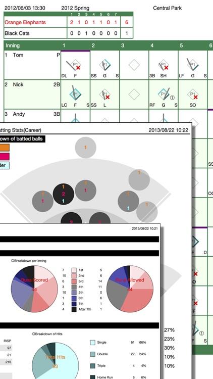 Softball Stats screenshot-4