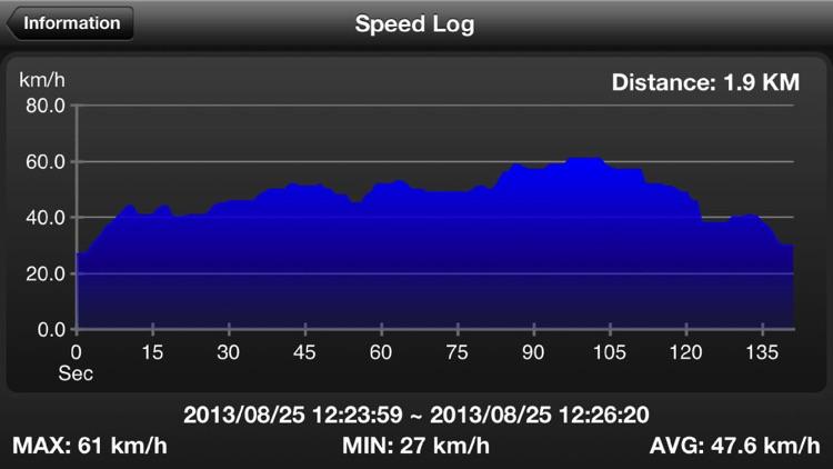Carcorder Lite (Dashcam) screenshot-3