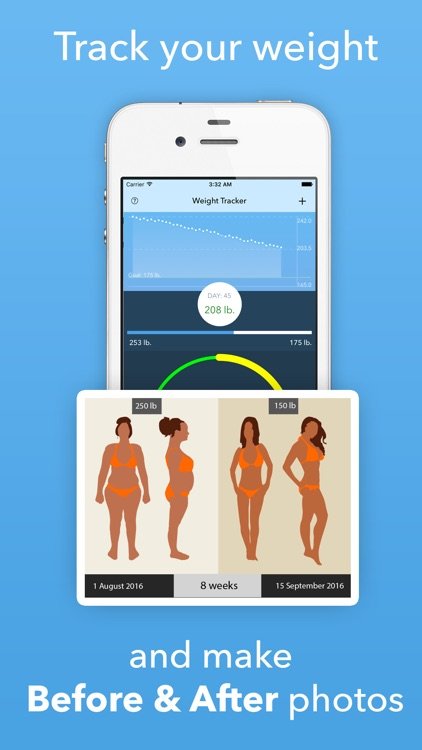 Weight Tracker - Before & After Photos and BMI