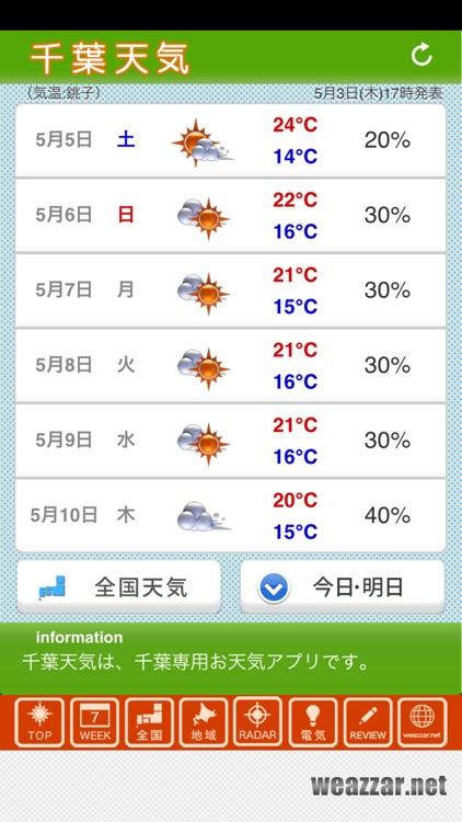 千葉天気 screenshot-1
