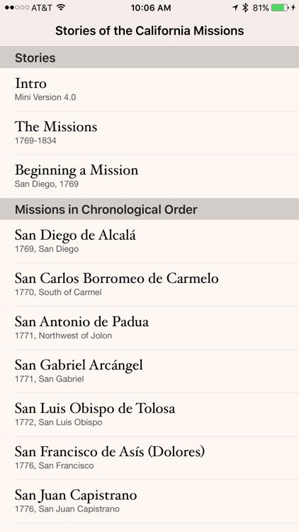 Stories of the California Missions Mini