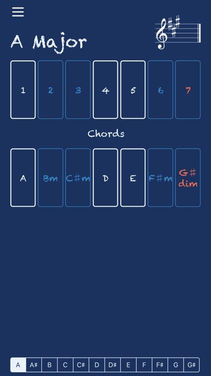 Clefs - Musical Chords in Keys