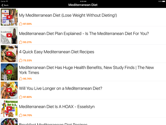 Mediterranean Diet: A Heart Healthy Weight Loss | App Price Drops