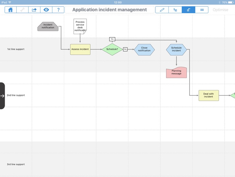 Process Modeller (draw professional diagrams) screenshot-3