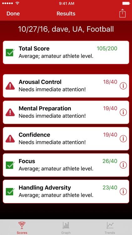 Sport Performance Assessment (SPA 2)