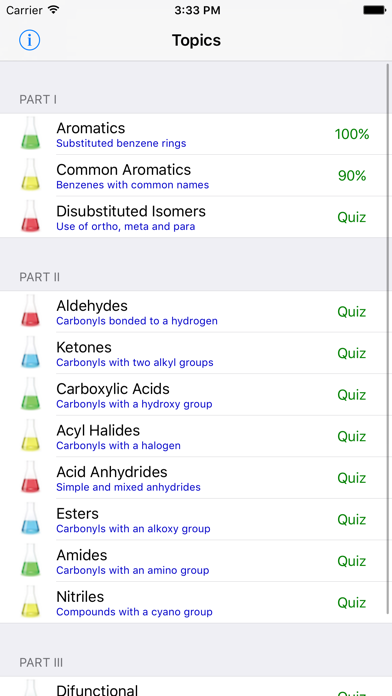 Learn Organic Chemistry Nomenclature 2 at AppGhost com